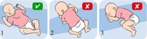 Cara aman menidurkan bayi